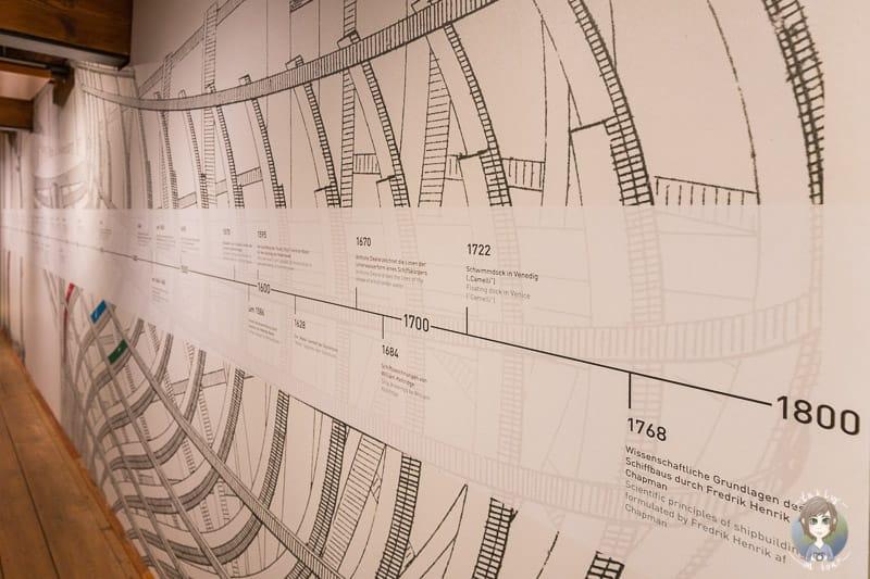 Geschichte der Seefahrt im IMM_Hamburg